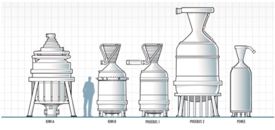 Rover reactors 180823